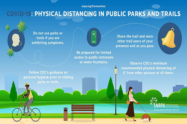 Guidelines for using a park during Covid-19